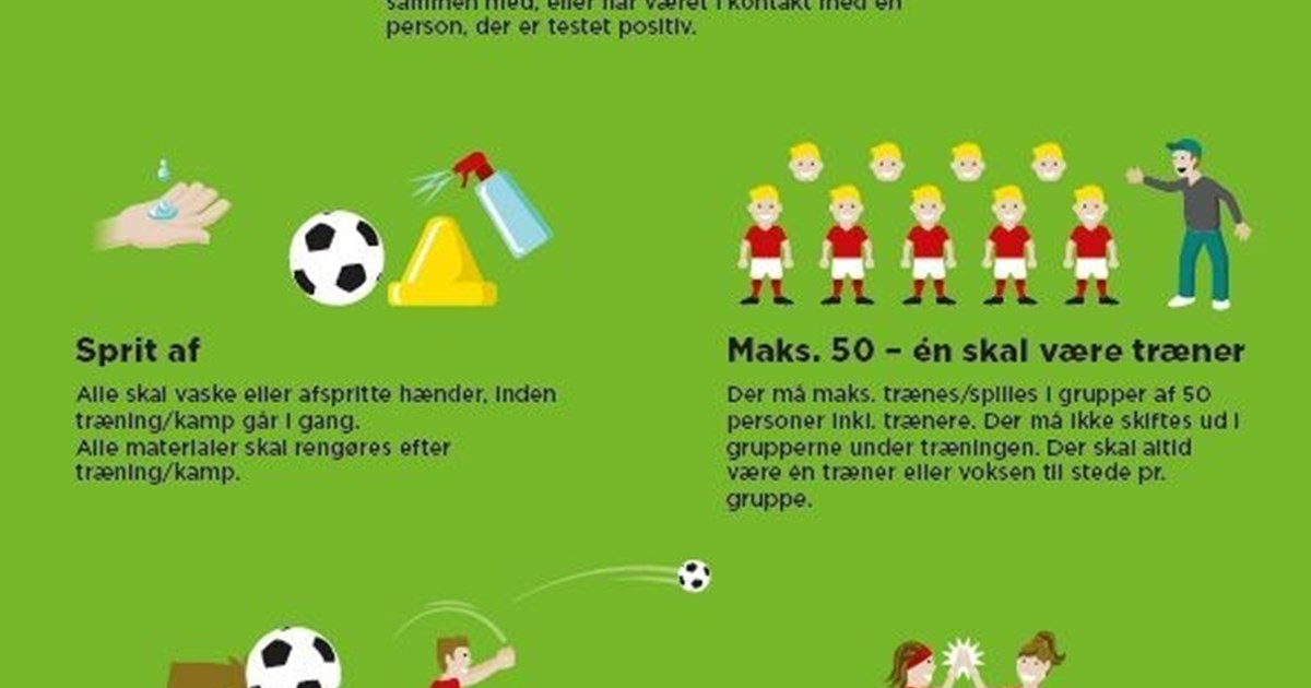Fodboldens Corona Regler